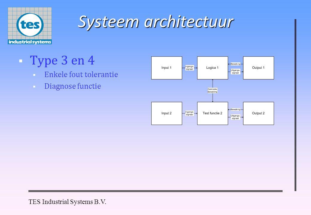 Systeem architectuur Type 3 en 4 Enkele fout tolerantie
