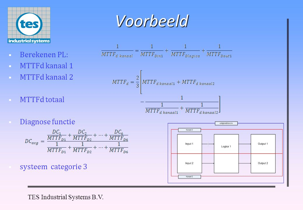 Voorbeeld Berekenen PL: MTTFd kanaal 1 MTTFd kanaal 2 MTTFd totaal