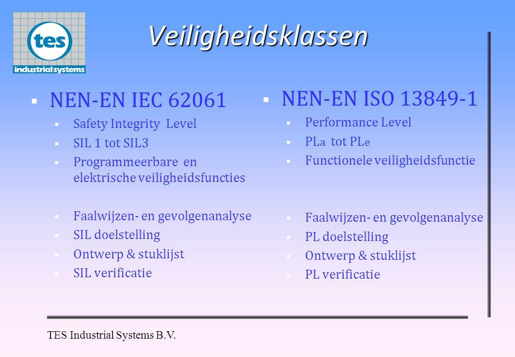Veiligheidsklassen NEN-EN ISO 13849-1 NEN-EN IEC 62061
