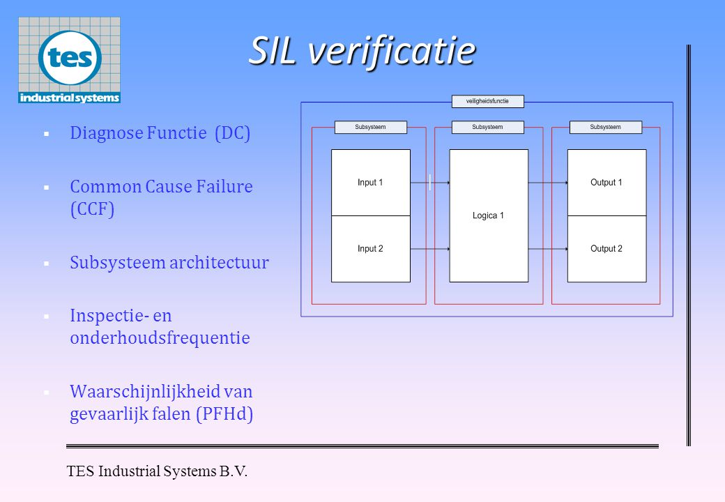 SIL verificatie Diagnose Functie (DC) Common Cause Failure (CCF)