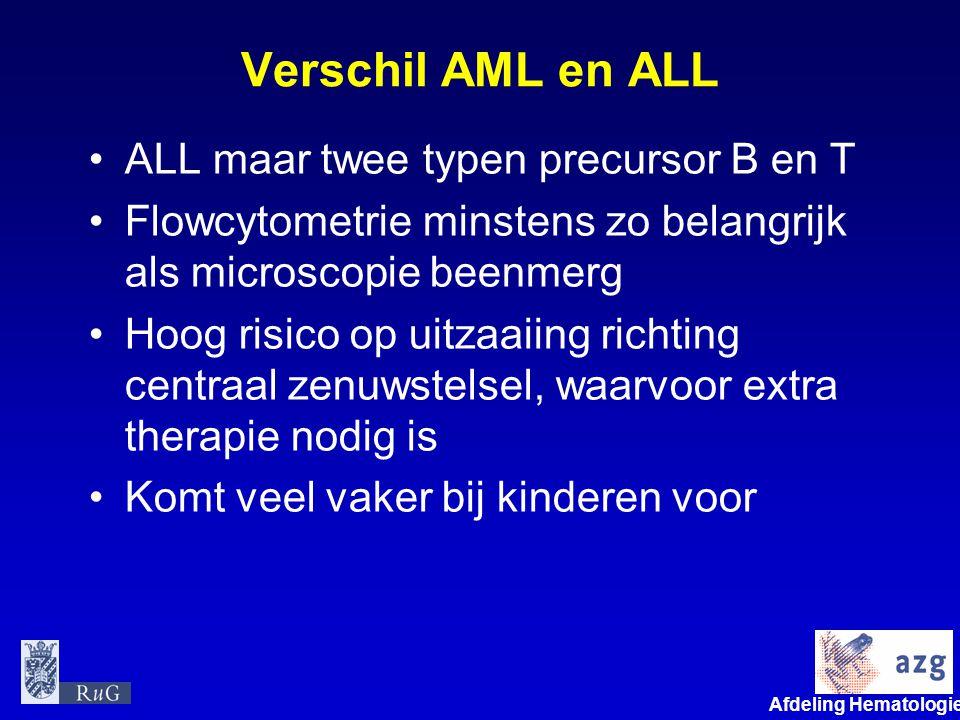Verschil AML en ALL ALL maar twee typen precursor B en T
