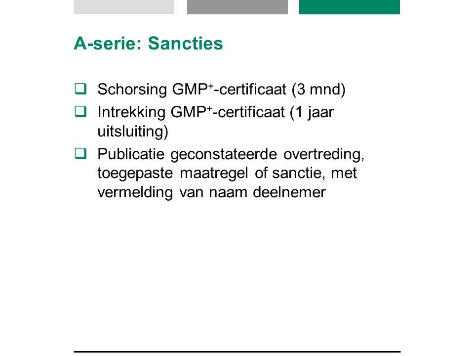 A-serie: Sancties Schorsing GMP+-certificaat (3 mnd)