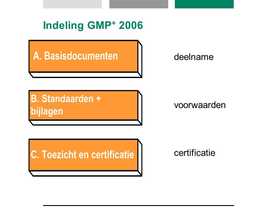 Indeling GMP+ 2006 deelname voorwaarden certificatie