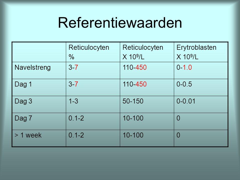 Referentiewaarden Reticulocyten % X 109/L Erytroblasten Navelstreng