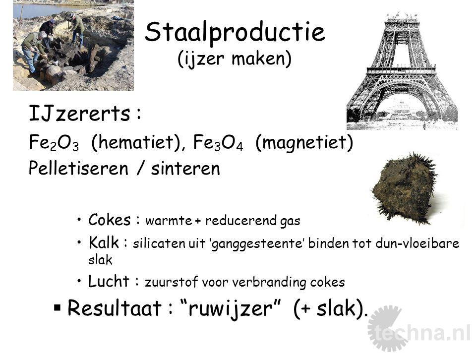 Staalproductie (ijzer maken)