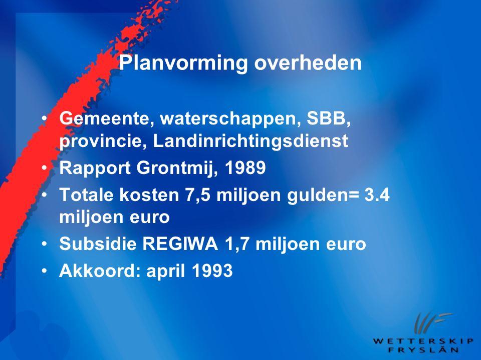 Planvorming overheden
