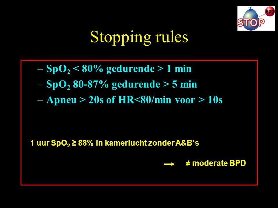 Stopping rules SpO2 < 80% gedurende > 1 min
