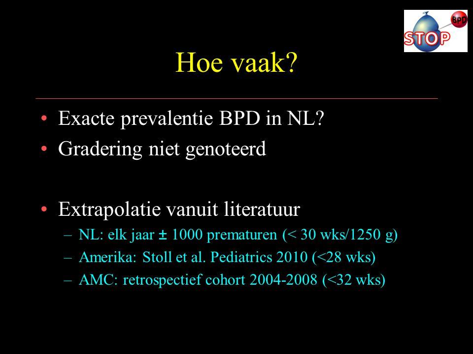 Hoe vaak Exacte prevalentie BPD in NL Gradering niet genoteerd