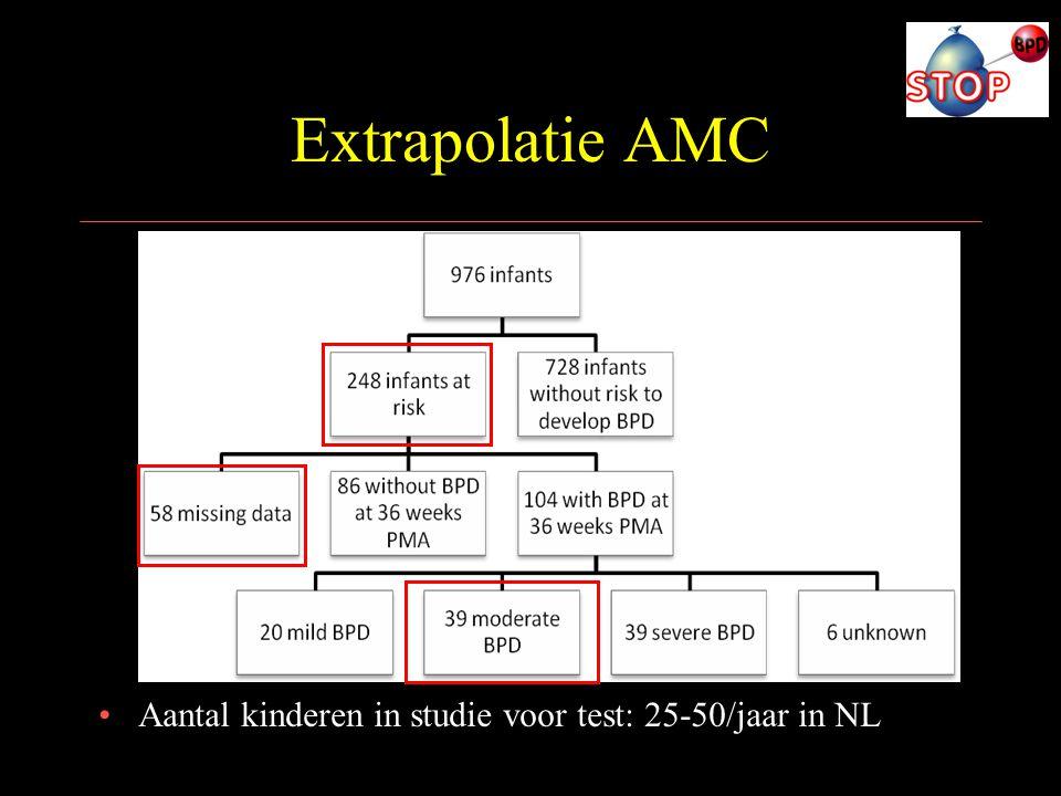 Extrapolatie AMC Aantal kinderen in studie voor test: 25-50/jaar in NL