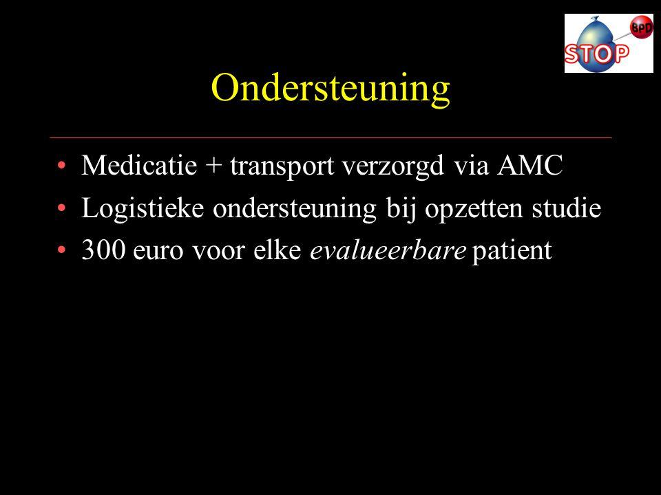 Ondersteuning Medicatie + transport verzorgd via AMC