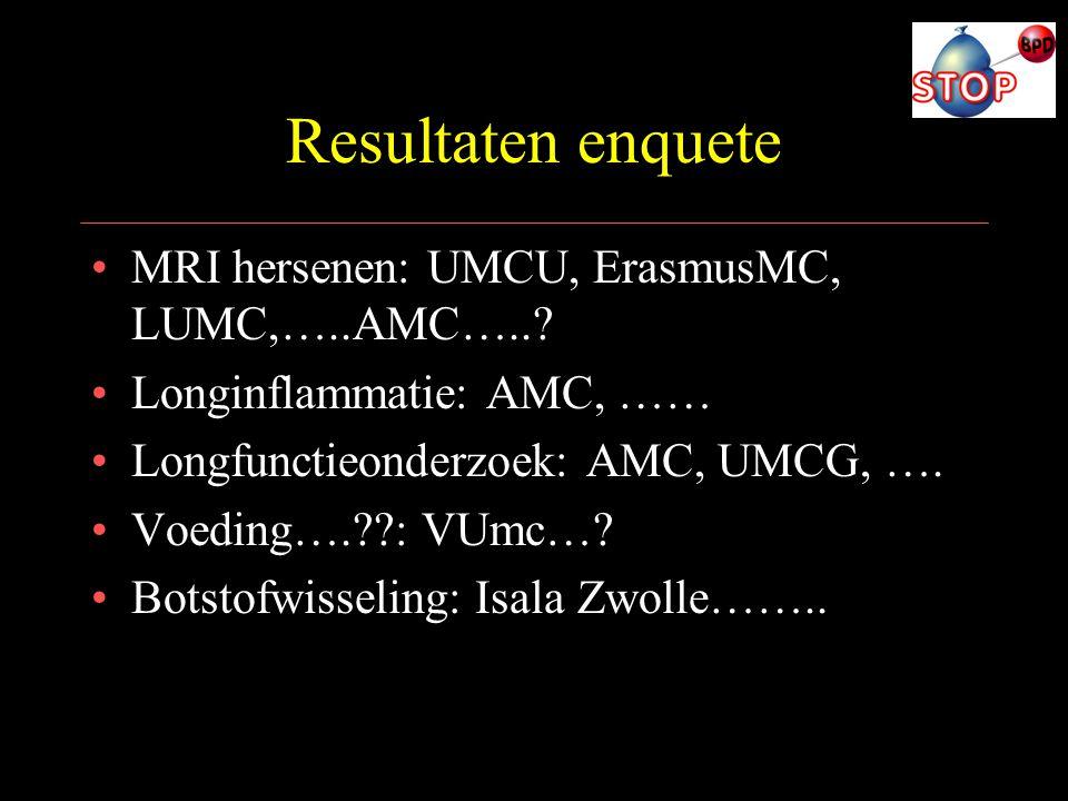 Resultaten enquete MRI hersenen: UMCU, ErasmusMC, LUMC,…..AMC…..