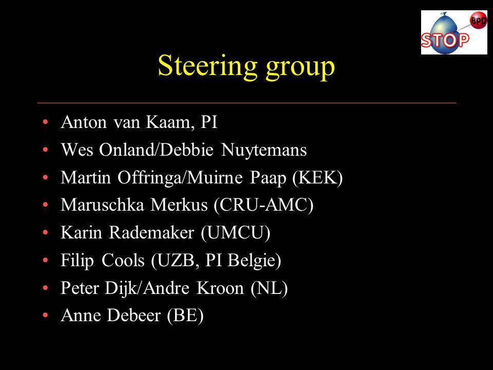 Steering group Anton van Kaam, PI Wes Onland/Debbie Nuytemans