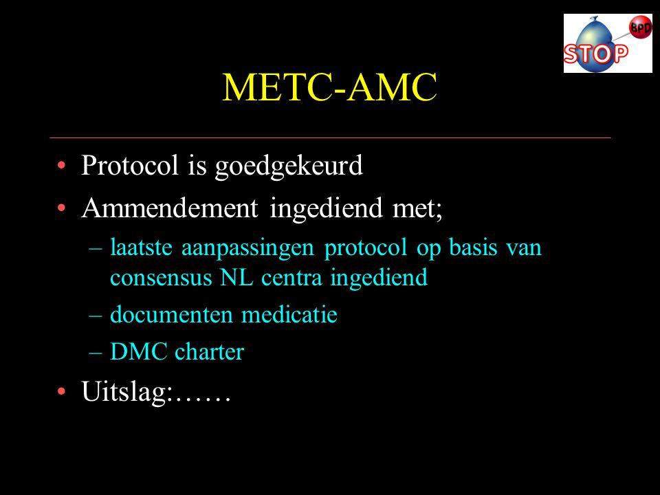 METC-AMC Protocol is goedgekeurd Ammendement ingediend met; Uitslag:……
