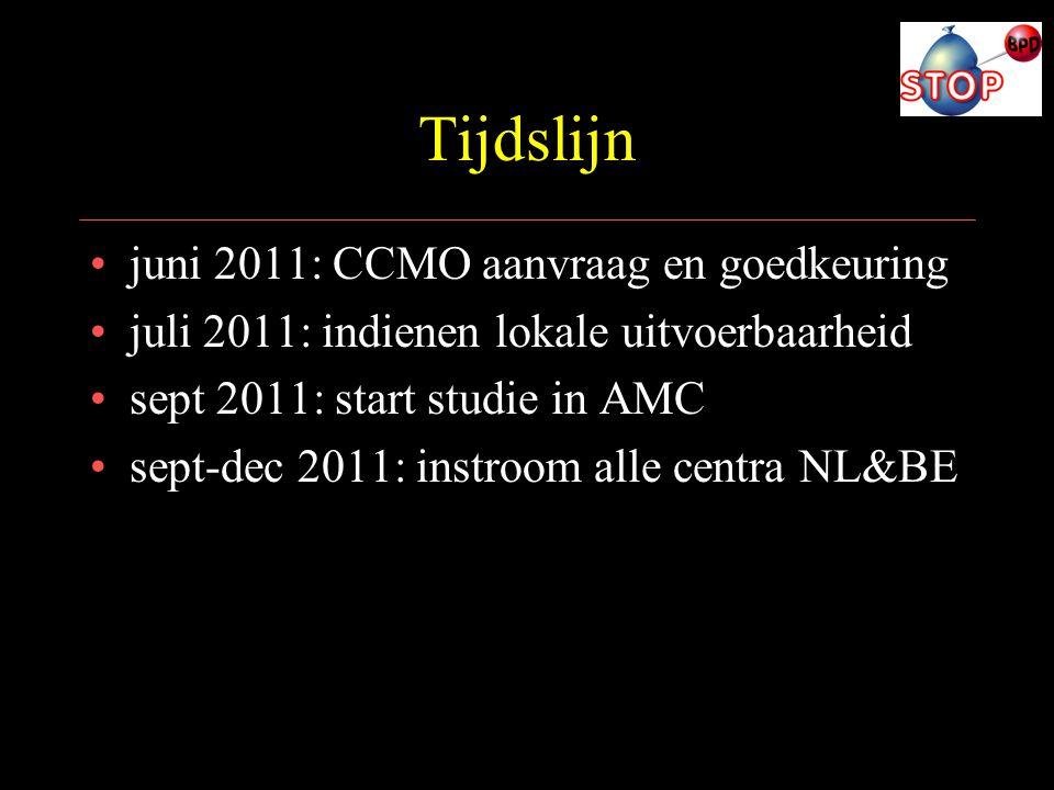 Tijdslijn juni 2011: CCMO aanvraag en goedkeuring