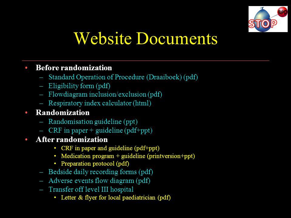 Website Documents Before randomization Randomization