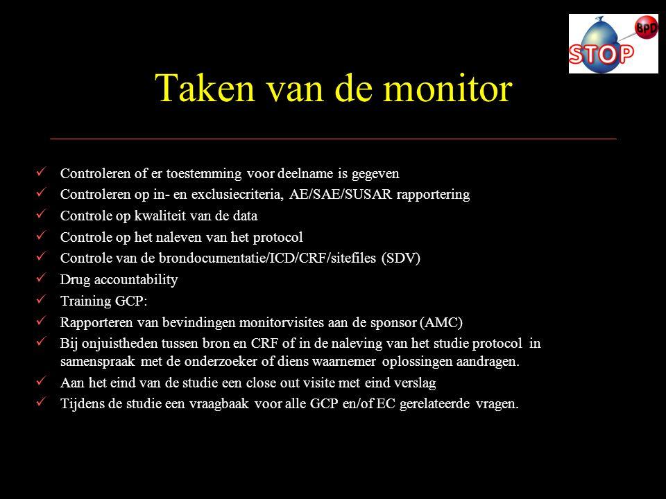 Taken van de monitor Controleren of er toestemming voor deelname is gegeven. Controleren op in- en exclusiecriteria, AE/SAE/SUSAR rapportering.