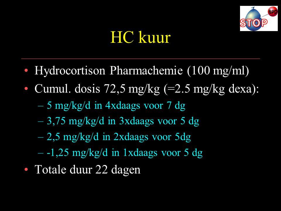 HC kuur Hydrocortison Pharmachemie (100 mg/ml)