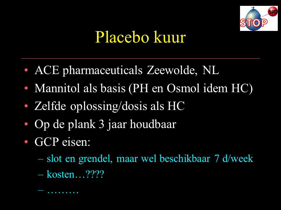 Placebo kuur ACE pharmaceuticals Zeewolde, NL