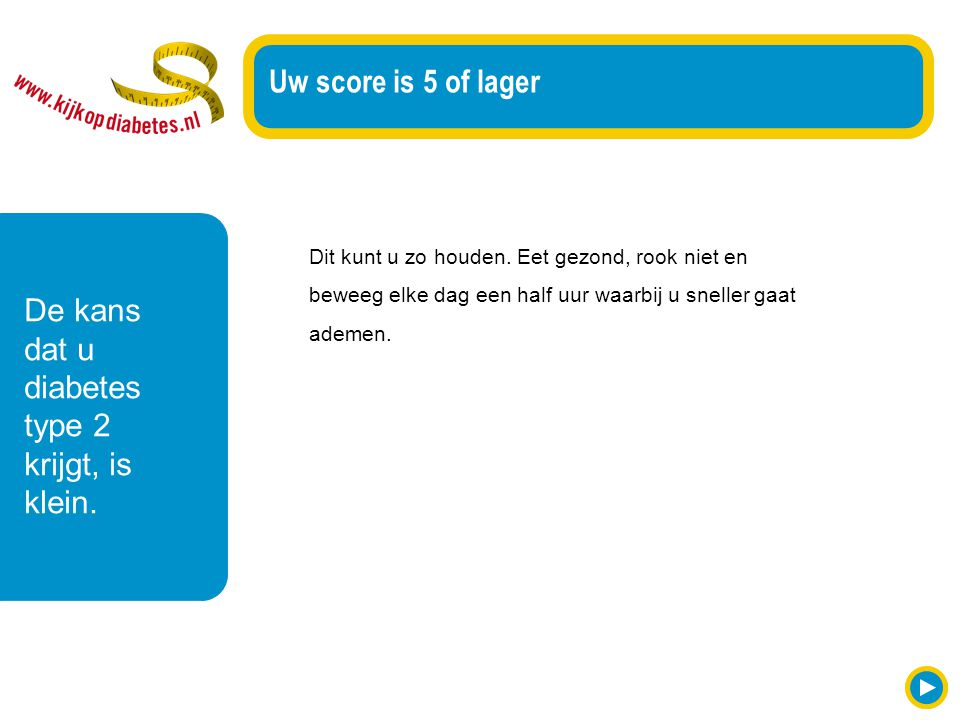 Uw score is 5 of lager De kans dat u diabetes type 2 krijgt, is klein.