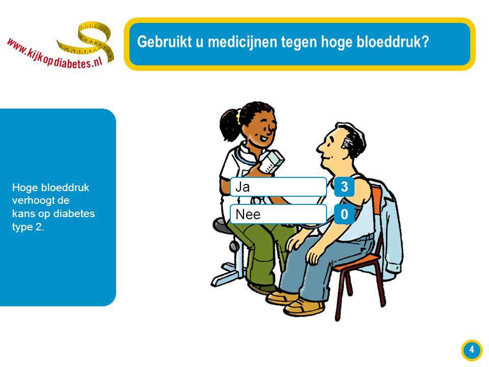 Gebruikt u medicijnen tegen hoge bloeddruk