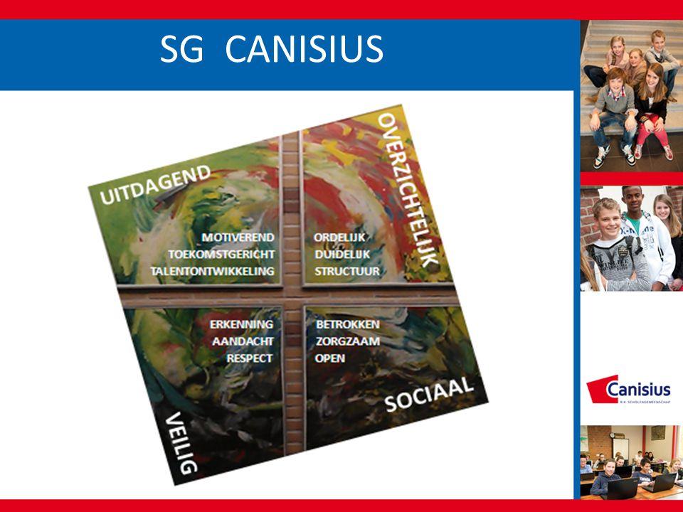SG CANISIUS
