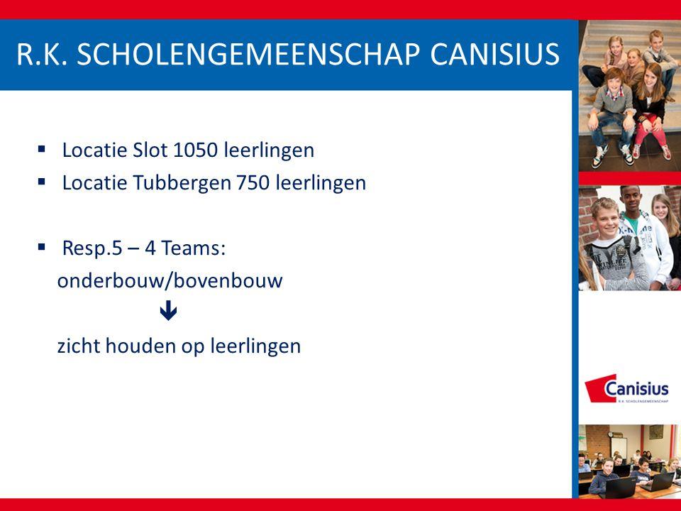 R.K. SCHOLENGEMEENSCHAP CANISIUS