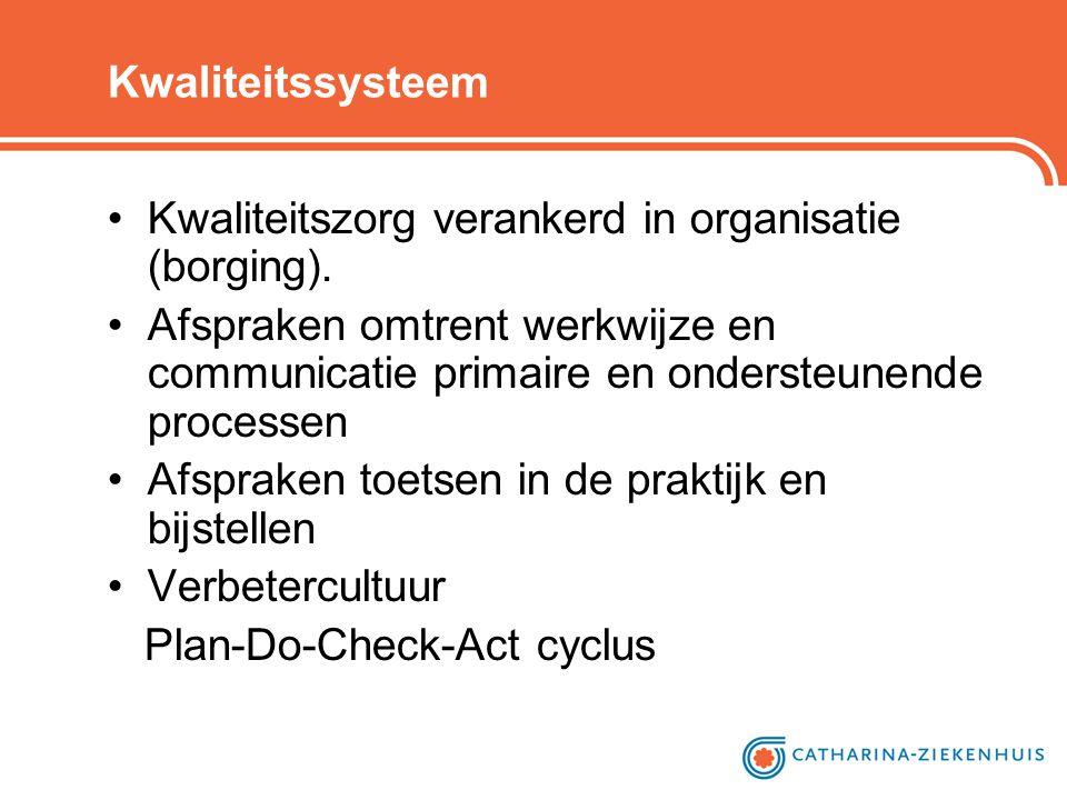 Kwaliteitssysteem Kwaliteitszorg verankerd in organisatie (borging).