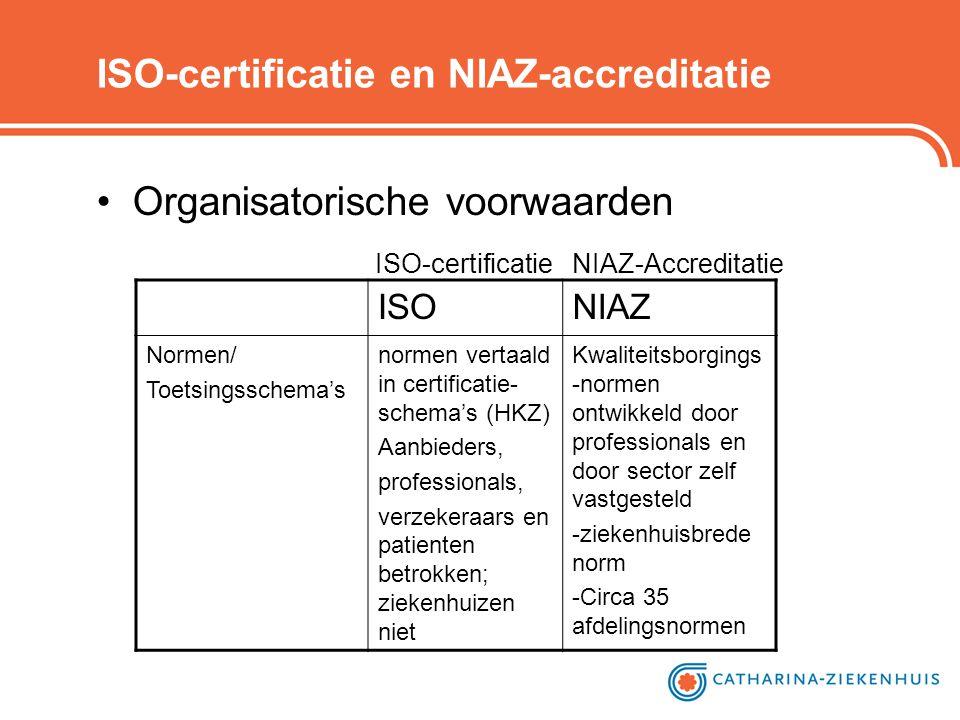 ISO-certificatie en NIAZ-accreditatie