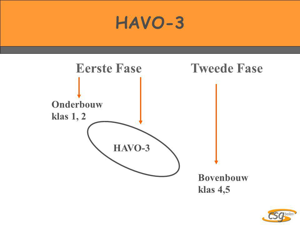 HAVO-3 Eerste Fase Tweede Fase Onderbouw klas 1, 2 HAVO-3 Bovenbouw