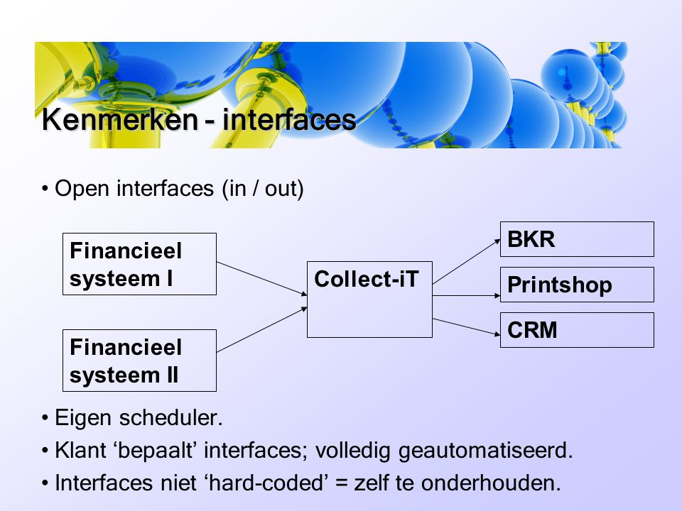 Kenmerken - interfaces