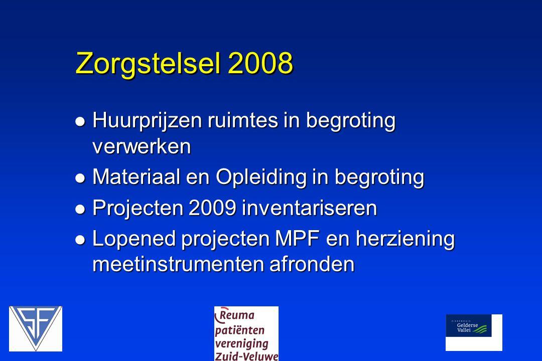 Zorgstelsel 2008 Huurprijzen ruimtes in begroting verwerken