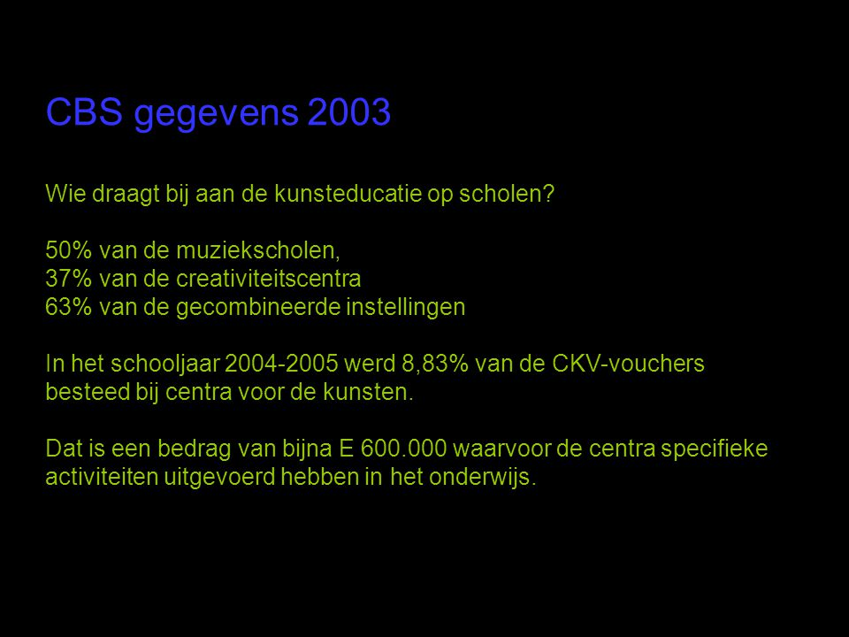 CBS gegevens 2003 Wie draagt bij aan de kunsteducatie op scholen