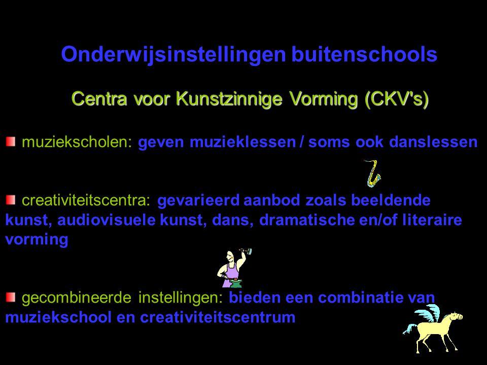 Onderwijsinstellingen buitenschools