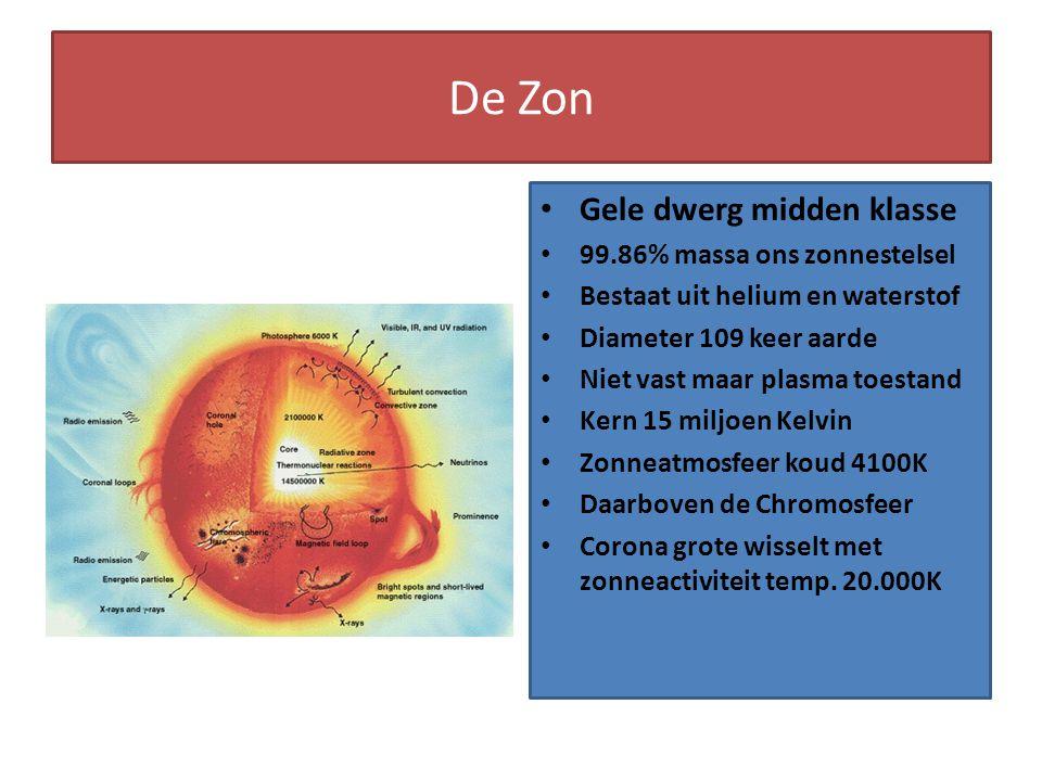 De Zon Gele dwerg midden klasse 99.86% massa ons zonnestelsel