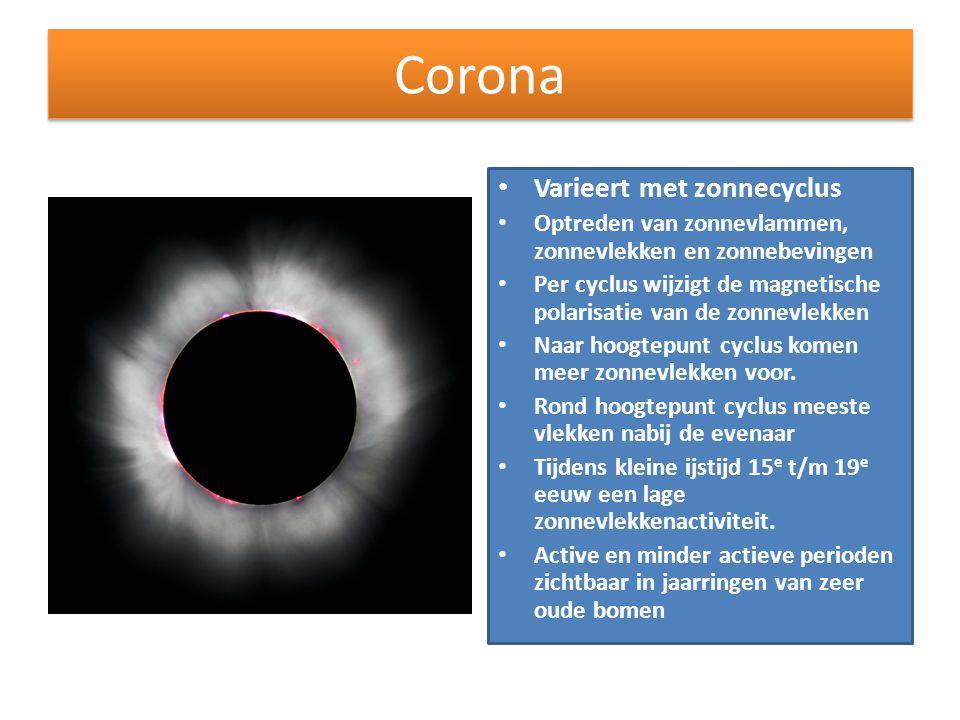 Corona Varieert met zonnecyclus