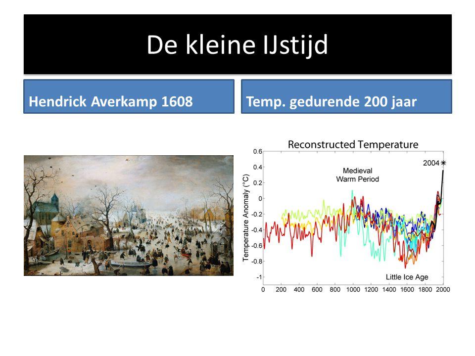 De kleine IJstijd Hendrick Averkamp 1608 Temp. gedurende 200 jaar