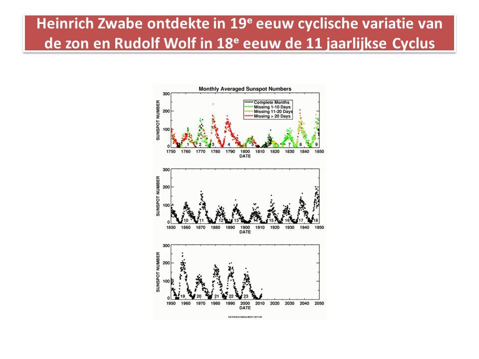 Heinrich Zwabe ontdekte in 19e eeuw cyclische variatie van de zon en Rudolf Wolf in 18e eeuw de 11 jaarlijkse Cyclus