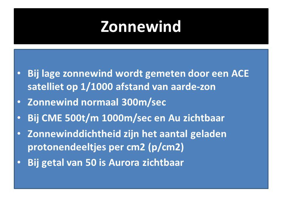 Zonnewind Bij lage zonnewind wordt gemeten door een ACE satelliet op 1/1000 afstand van aarde-zon. Zonnewind normaal 300m/sec.