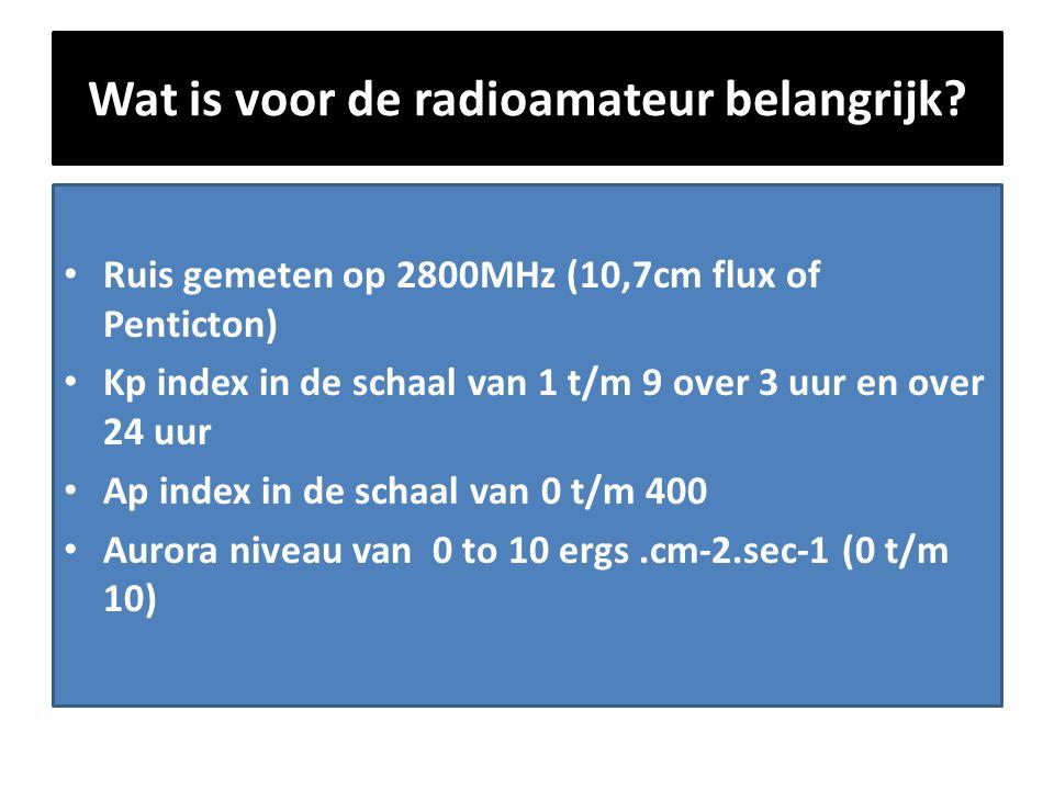 Wat is voor de radioamateur belangrijk