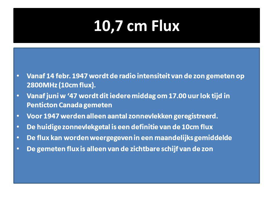 10,7 cm Flux Vanaf 14 febr. 1947 wordt de radio intensiteit van de zon gemeten op 2800MHz (10cm flux).