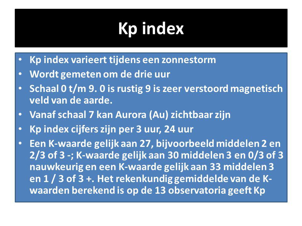 Kp index Kp index varieert tijdens een zonnestorm