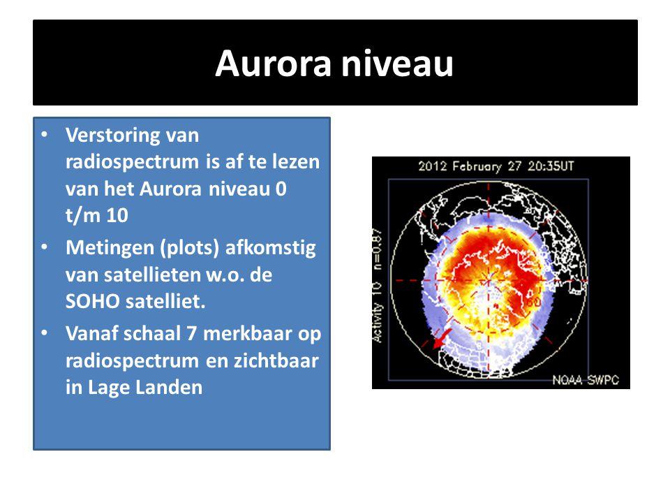 Aurora niveau Verstoring van radiospectrum is af te lezen van het Aurora niveau 0 t/m 10.