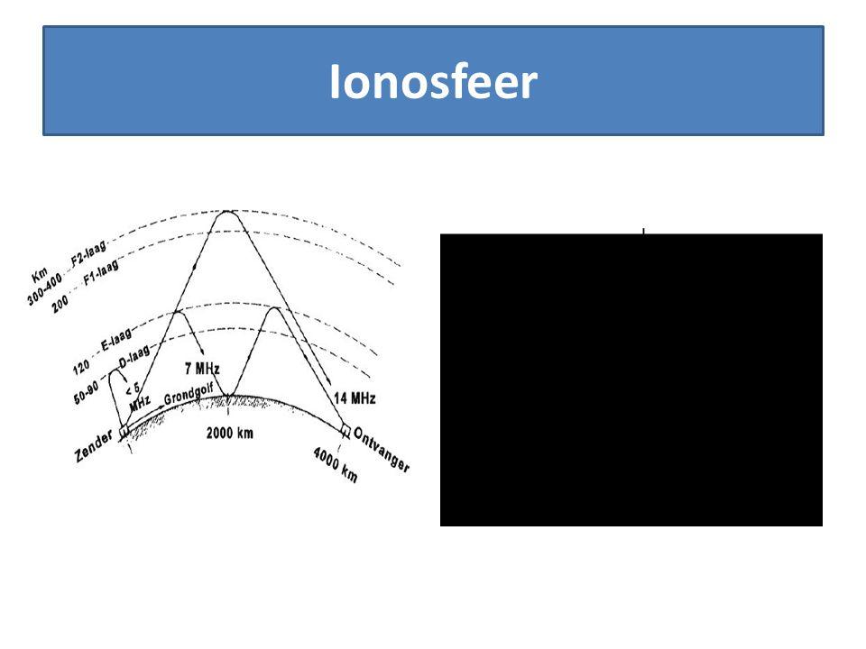 Ionosfeer