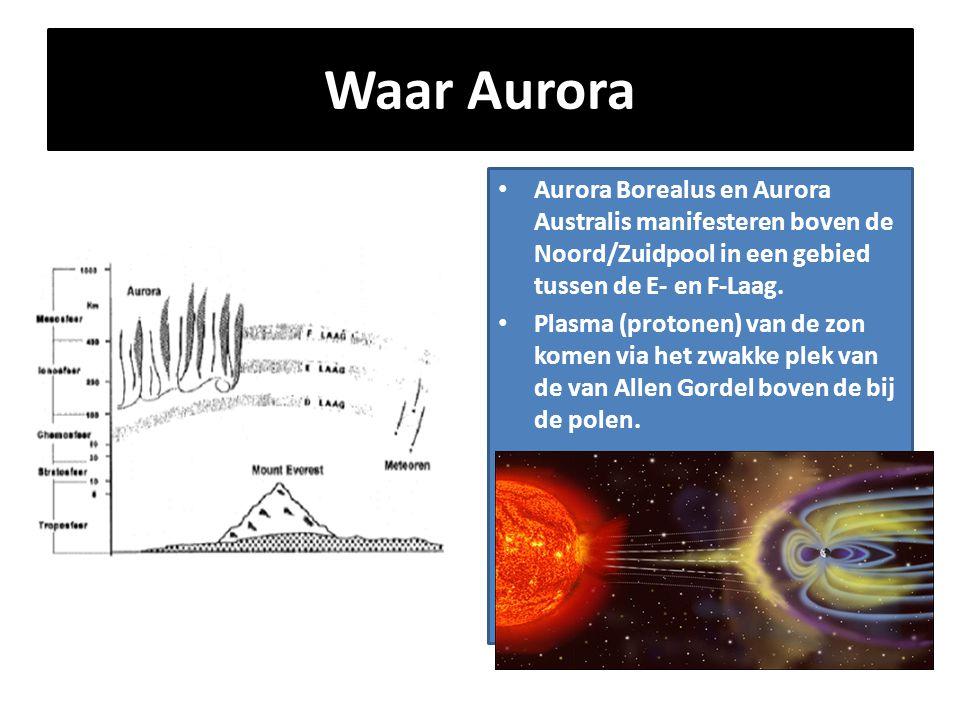 Waar Aurora Aurora Borealus en Aurora Australis manifesteren boven de Noord/Zuidpool in een gebied tussen de E- en F-Laag.