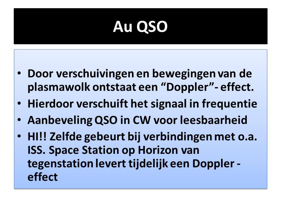 Au QSO Door verschuivingen en bewegingen van de plasmawolk ontstaat een Doppler - effect. Hierdoor verschuift het signaal in frequentie.