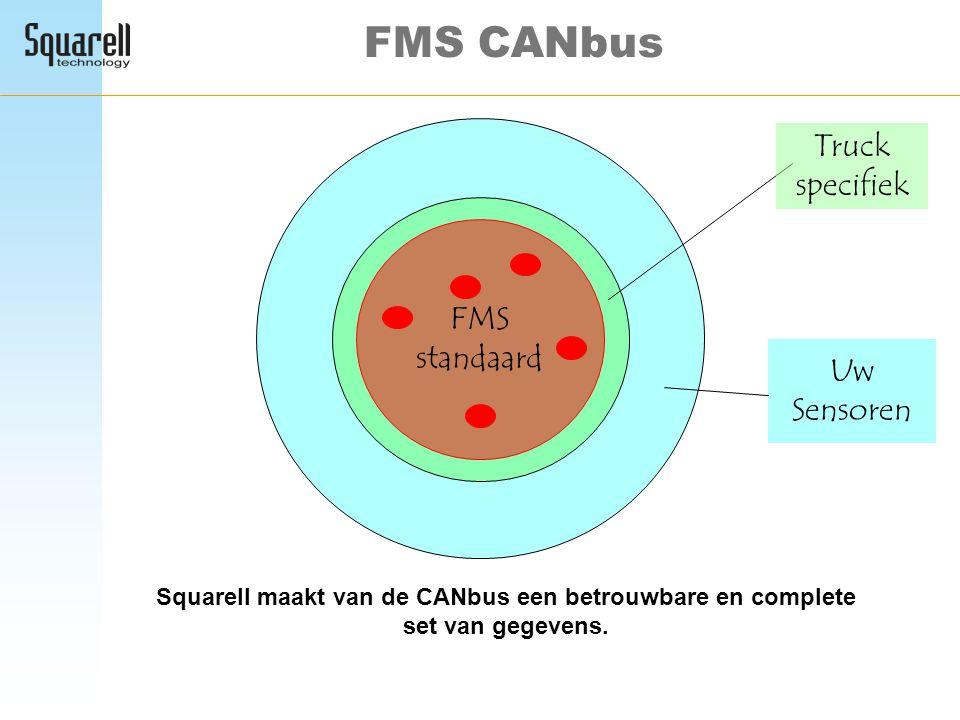 FMS CANbus Truck specifiek FMS standaard Uw Sensoren