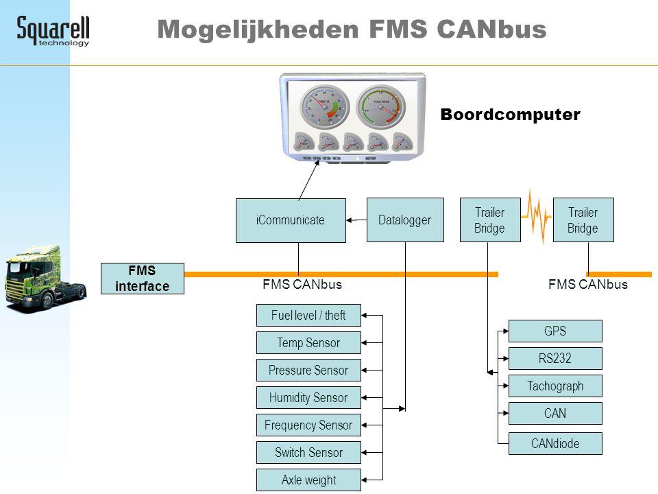 Mogelijkheden FMS CANbus
