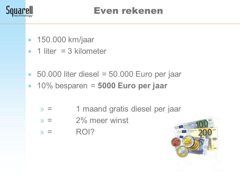 Even rekenen 150.000 km/jaar 1 liter = 3 kilometer