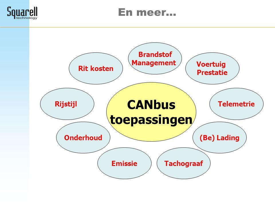 CANbus toepassingen En meer… Brandstof Management Rit kosten Voertuig