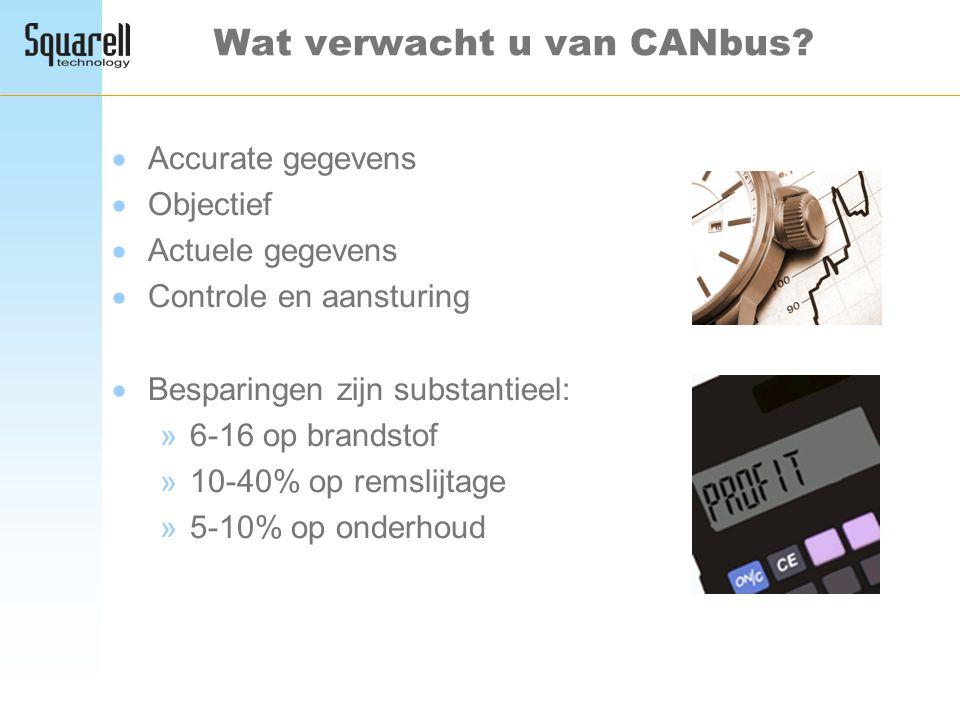 Wat verwacht u van CANbus